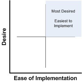 Desired to Implement