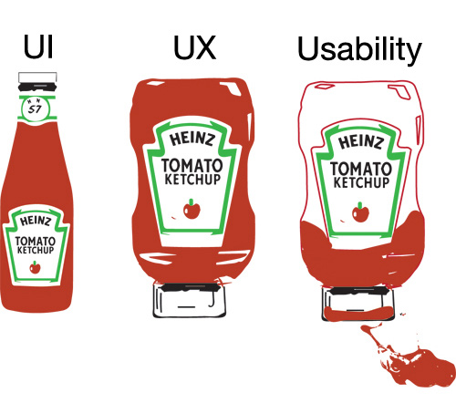 usability_not_ux