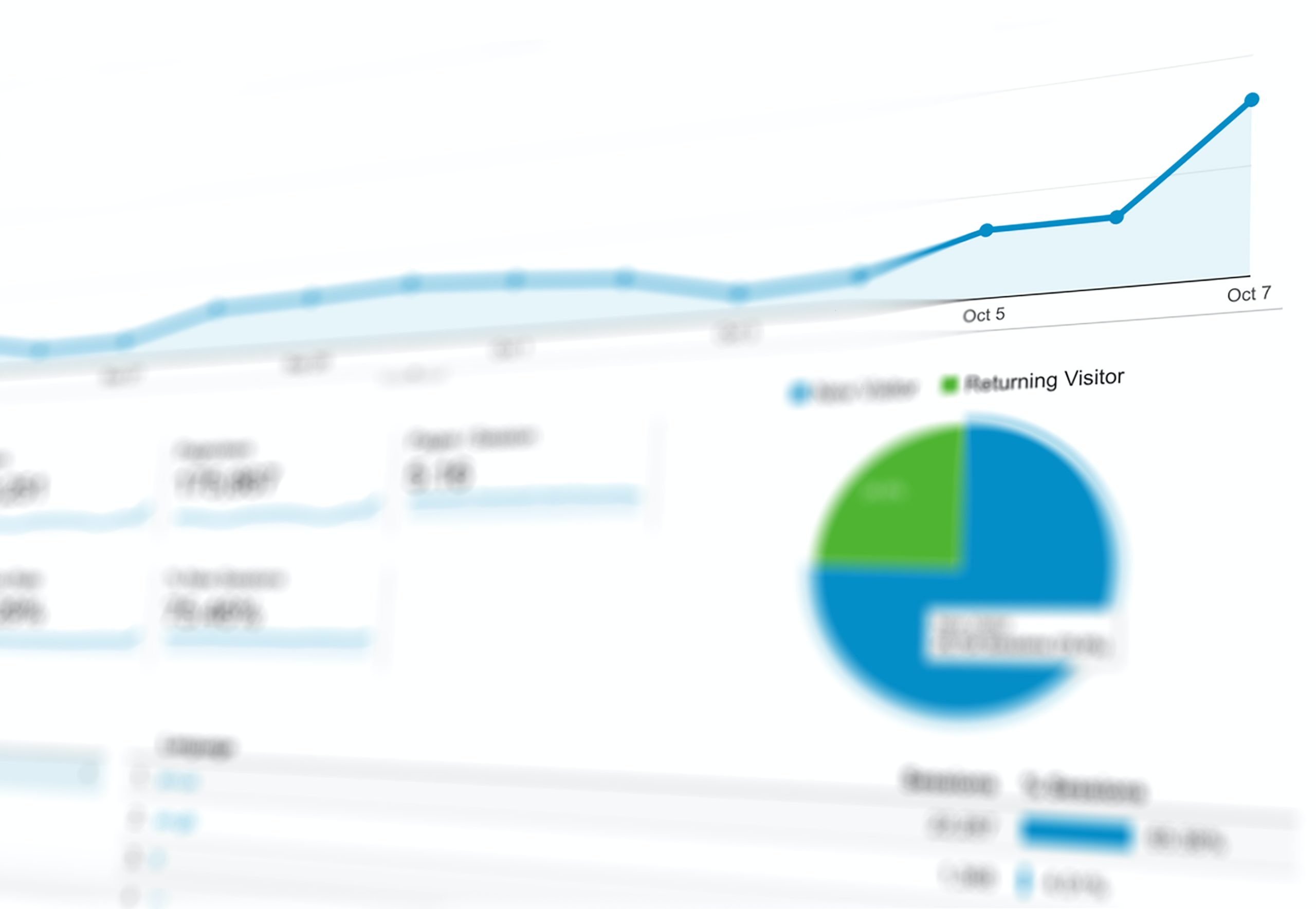 CX Analytics
